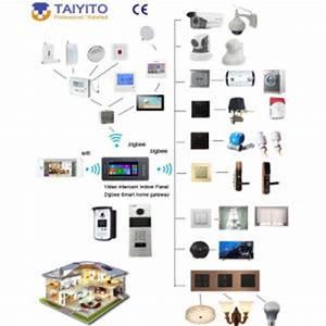 Smart Home Systems : china smart home automation security systems smart home system china smart home system home ~ Frokenaadalensverden.com Haus und Dekorationen