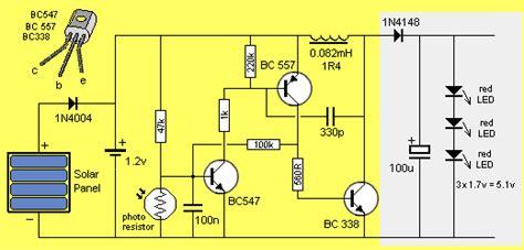 Power Supply Solar