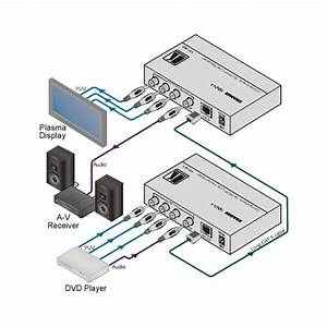 Tp-42  Pdif Audio Over Twisted Pair