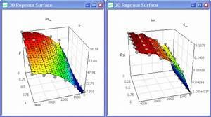 Magnetischen Fluss Berechnen : software simx magnetoptimierung magnetische durchflutung anstatt konkreter spule optiyummy ~ Themetempest.com Abrechnung