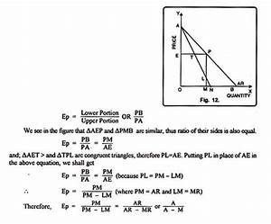 Price Elasticity Of Demand Pdf  Price Elasticity Of Demand