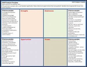 swot analysis template free word templatesfree word With swott analysis template