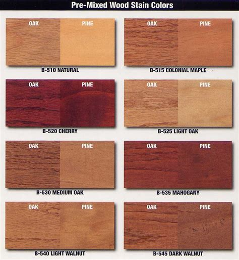 Minwax Floor Finish Colors by Minwax Stain Colors On Oak Images