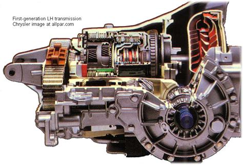 chrysler le automatic transmission transaxle
