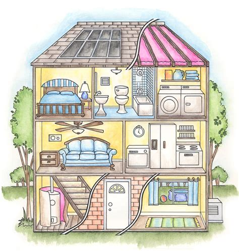 cell analogy house