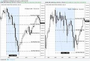 Terra Tech Stock Chart Mas Regulated Forex Brokers In Singapore