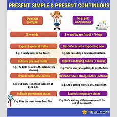 Verb Tenses English Tenses Chart With Useful Rules & Examples  7 E S L