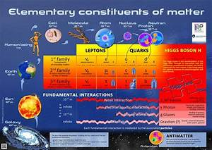 Particle Physics Resources