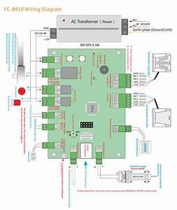 One Door Access Control Board  A Smart Tcp Access Control