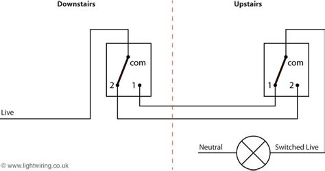Extending a lighting circuit democraciaejustica 2 way lighting circuit diagram light wiring swarovskicordoba Gallery