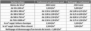 Combien De Tuile Romane Au M2 : tarif demoussage ~ Premium-room.com Idées de Décoration