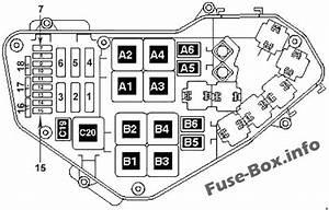 Fuse Box Diagram  U0026gt  Volkswagen Touareg  2002