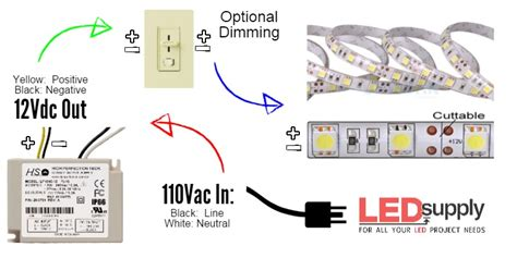 Led Strips Wiring Parallel