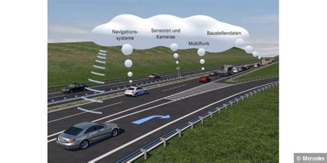 Do i need a subscription for live traffic? Ford, Mercedes und Volkswagen - PC-WELT