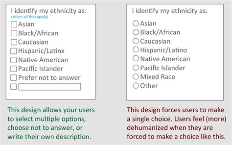 ethnic background list race and ethnicity exles www pixshark images