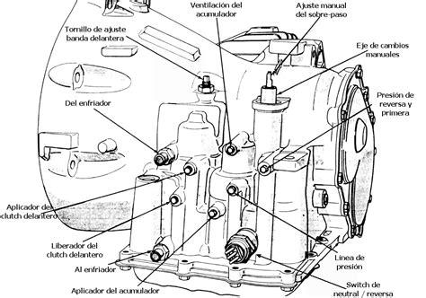 transmision jetta vr  aut gmc box truck manual