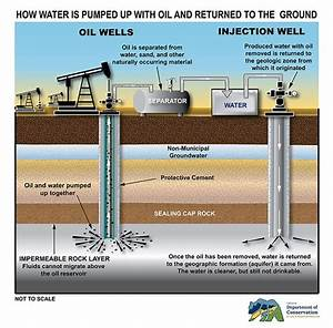 Erg Oil Sold To Terracore  Hearings Postponed Until A