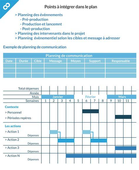 modèle plan d plan de communication cours gratuit