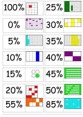 percentage dominoes percentages math teaching math