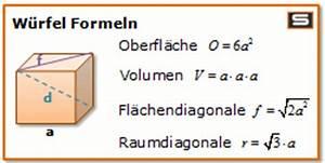 Volumen Eines Kreises Berechnen : w rfel berechnen online volumen oberfl che raumdiagonale ~ Themetempest.com Abrechnung