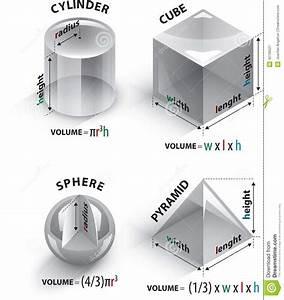 Volume formulas stock vector. Illustration of volume ...  Volume