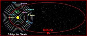 NASA Nibiru 2012 Orbit - Pics about space