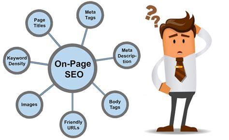 on page optimization in seo importance of on page optimization in seo 2017 regentseo