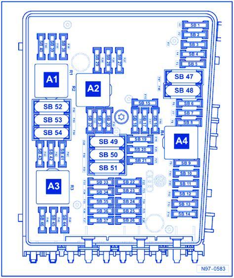 2006 Vw Passat Fuse Box Diagram by Vw Passat 2 0t 2008 Fuse Box Block Circuit Breaker Diagram