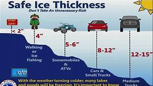 Safe Ice Thickness Youtube