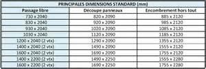 dimensions porte standard tableau isolant thermique