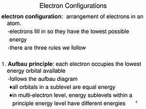 33 Construct An Orbital Diagram To Show The Electron