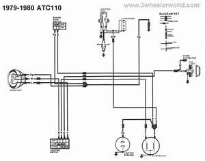 Honda 300ex Wiring Diagram