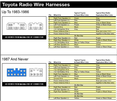 wiring diagram for a toyota radio corolla diy may 2011