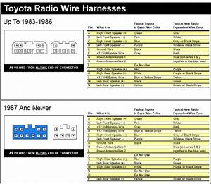 2003 Toyota Radio Wiring Diagram