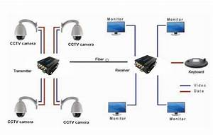 4 Channels Video 1 Rs485 Data Ip Fiber Optic Videos Bnc To Fiber Converter For Cctv Security