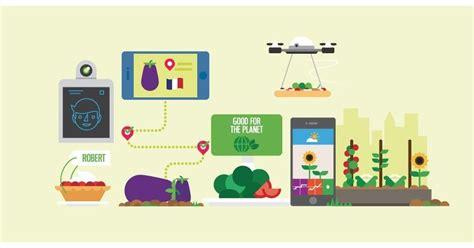 elior siege innovation culinaire et technologique 40 startups pour