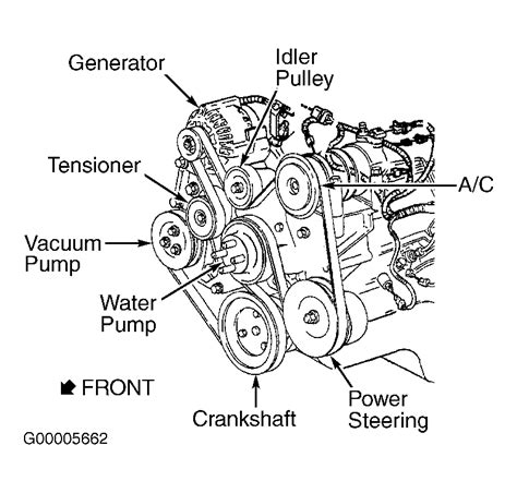 Chevrolet Cavalier Serpentine Belt Routing Timing
