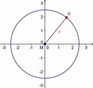 Mittelpunkt Kreis Berechnen : kegelschnitte lernpfad ~ Themetempest.com Abrechnung
