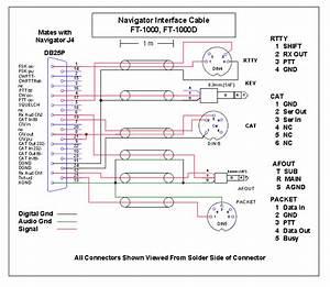 Navigator Interface Cables  I1wqrlinkradio Com