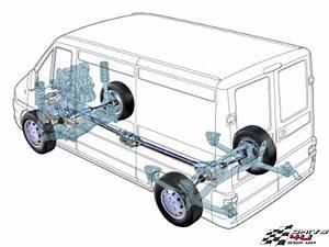 Drive4u  Automotive News  Fiat Ducato 4x4