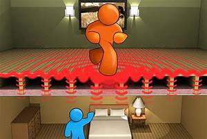Protihluková izolace podlahy