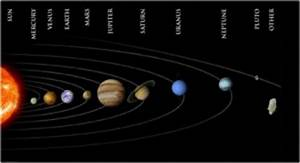 solar_system - Mnemonic Devices Memory Tools