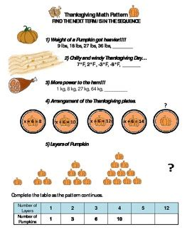 thanksgiving math pattern find the next term s middle school and high school