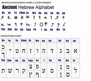 the original hebrew tongue spoken by our ancestors by With 22 letters of the hebrew alphabet
