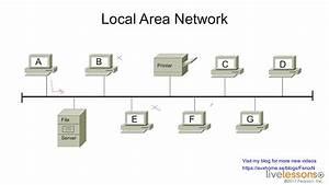 1 3 How To Interpret Network Diagrams Ccna Data Center Dci
