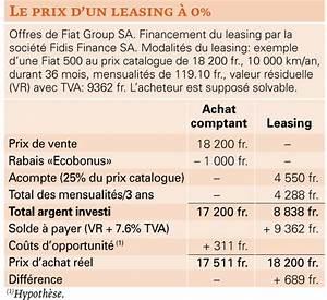 Faire Un Leasing : contrat de vente de voiture vr ~ Medecine-chirurgie-esthetiques.com Avis de Voitures