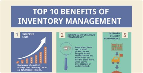 infographics clear spider inventory management solutions