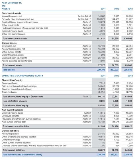 consolidated balance sheet consolidated financial