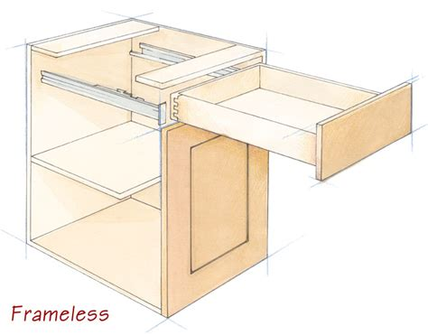 compost bin kitchen framed or frameless cabinets what 39 s the diff boston