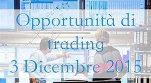 Opportunità di Trading 3 Dicembre 2015